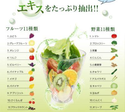 めっちゃたっぷりフルーツ青汁 栄養成分