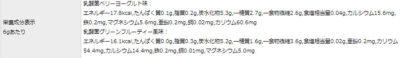 乳酸菌ベリーヨーグルト 栄養成分